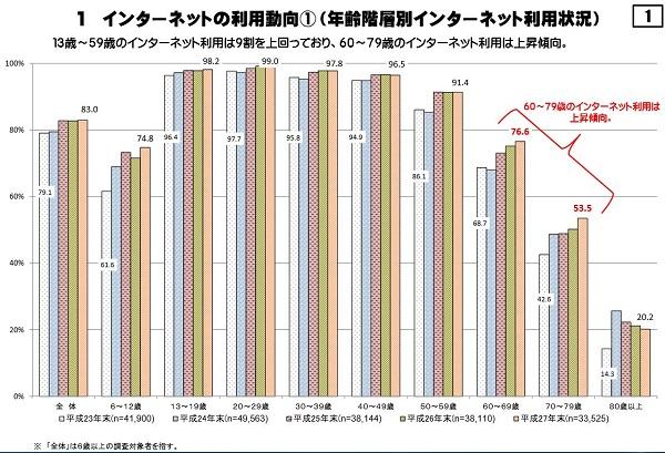 総務省報道資料01