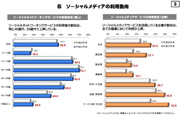 総務省報道資料03