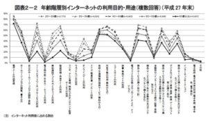 総務省報道資料04
