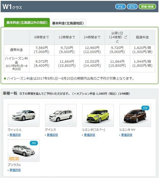 トヨタレンタカー・W1クラス料金表