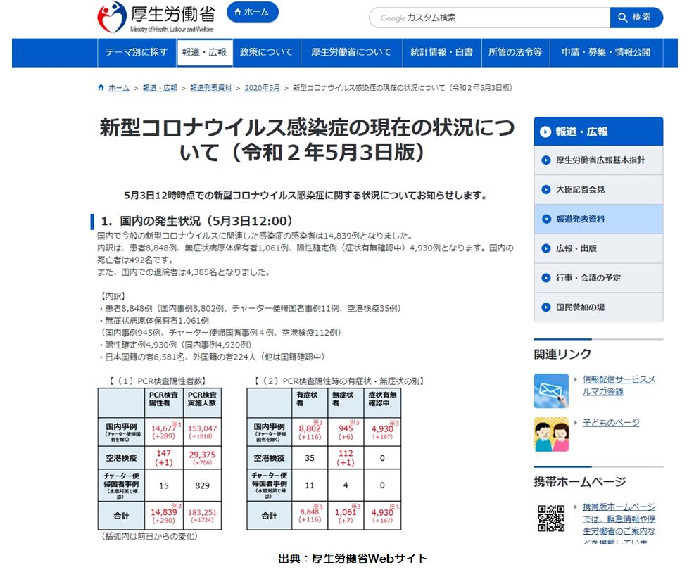 厚生労働省新型ウイルス感染症トップページ